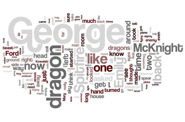 George and Dragon Word Cloud